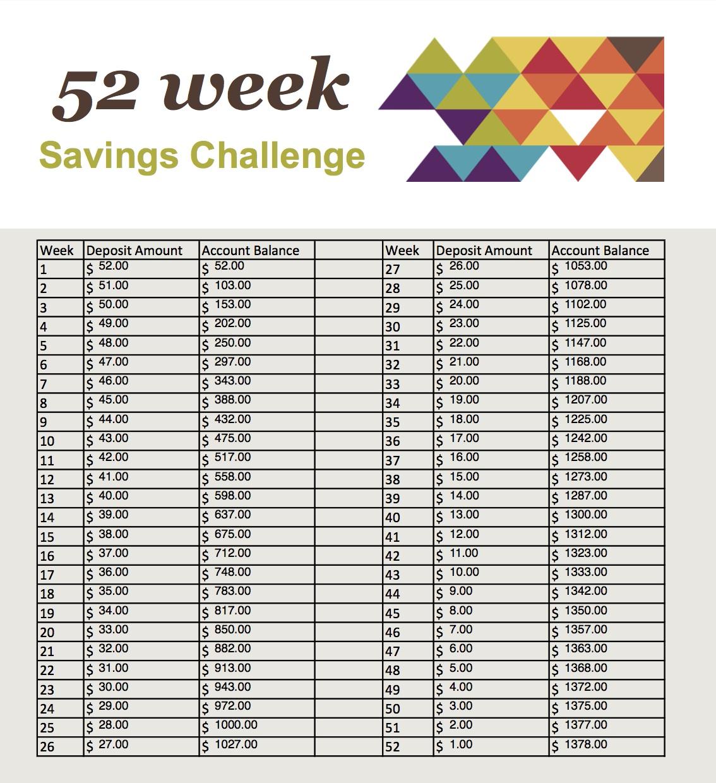 52 Week Saving Challenge Reverse Order