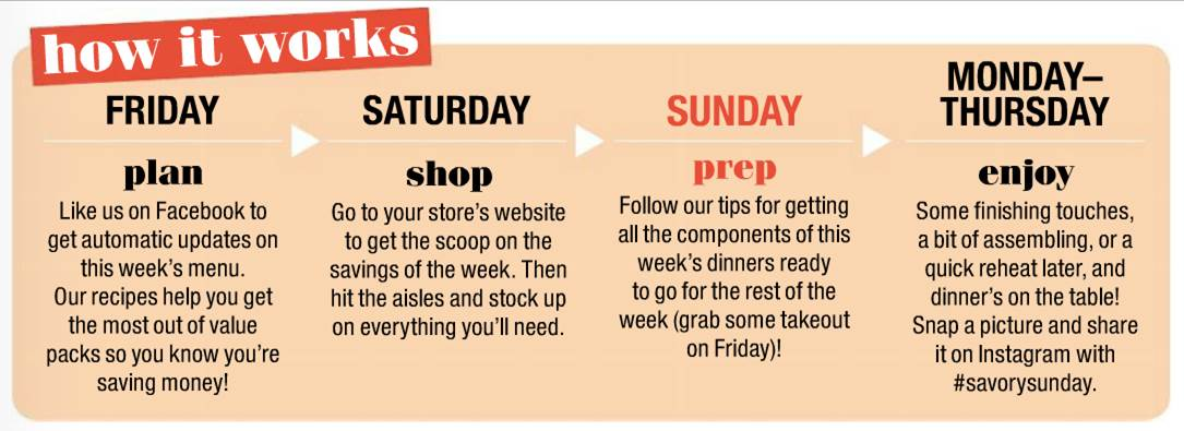 Savory Sunday from Giant Food Store make meal planning a snap all week long!